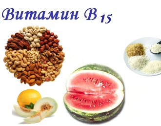 В каких продуктах содержится витамин B15