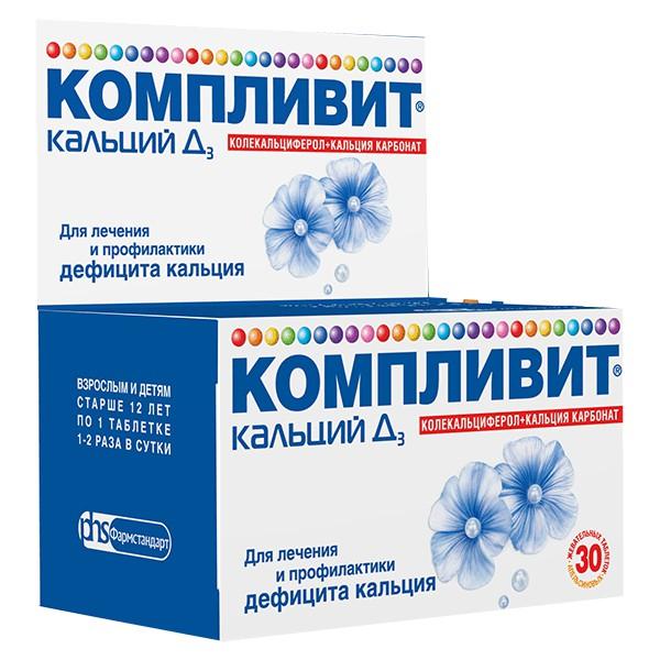 Взаимодействия компонентов препарата Компливит Кальций Д3