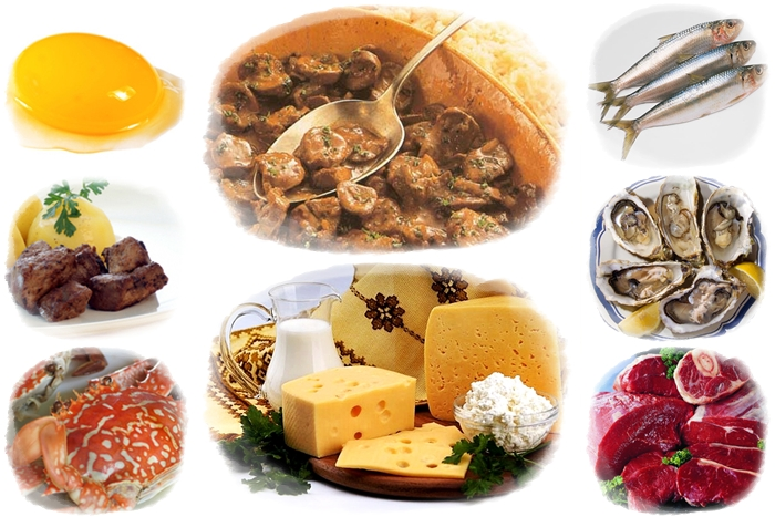 Содержание цианокобаламина в продуктах