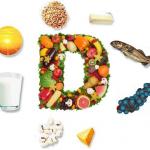Витамин Д3 для детей и взрослых